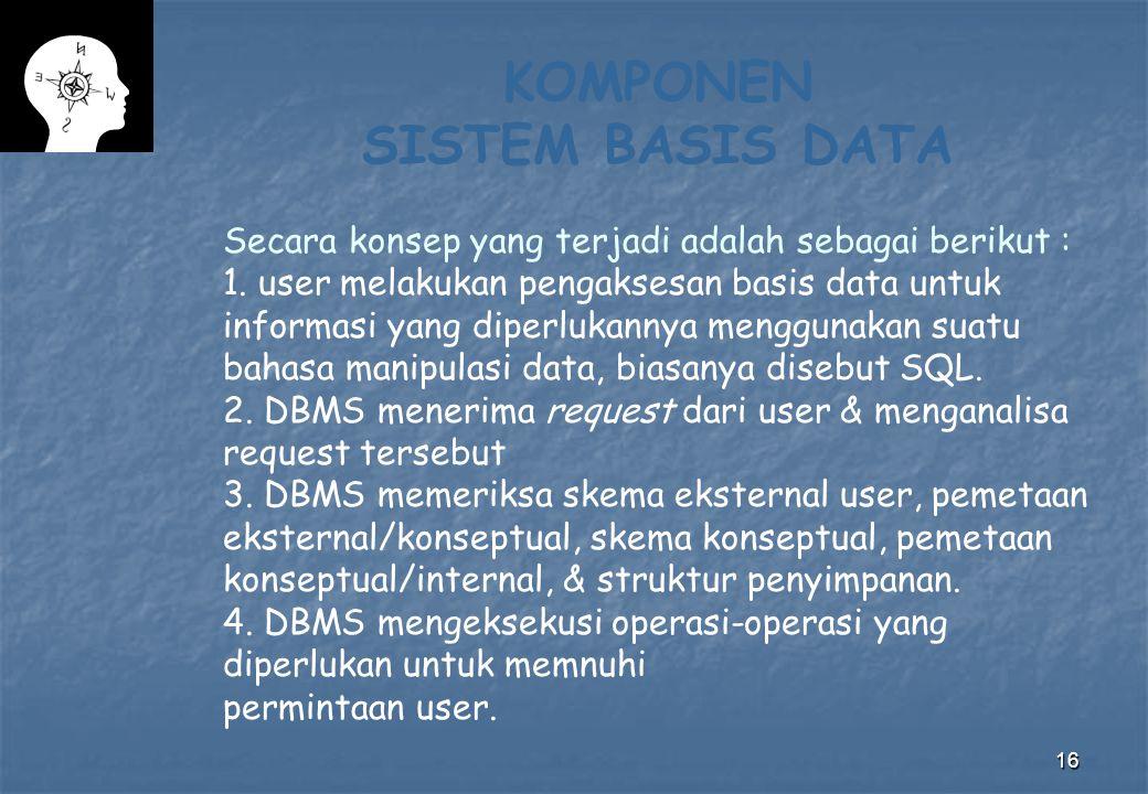 16 KOMPONEN SISTEM BASIS DATA Secara konsep yang terjadi adalah sebagai berikut : 1. user melakukan pengaksesan basis data untuk informasi yang diperl