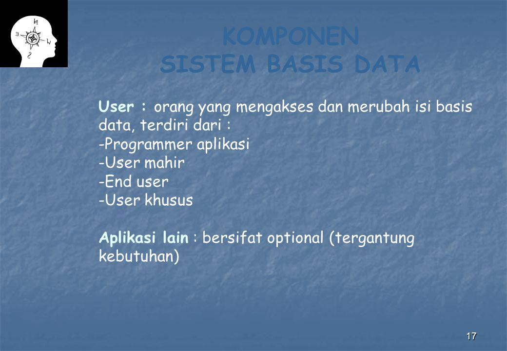 17 KOMPONEN SISTEM BASIS DATA User : orang yang mengakses dan merubah isi basis data, terdiri dari : -Programmer aplikasi -User mahir -End user -User