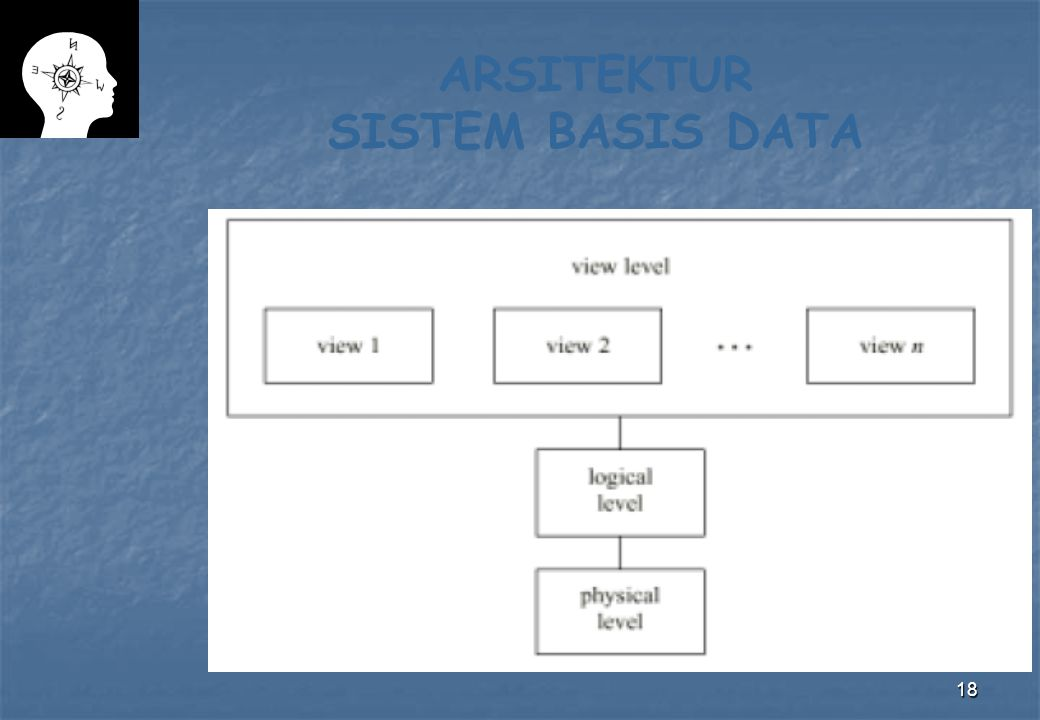 18 ARSITEKTUR SISTEM BASIS DATA