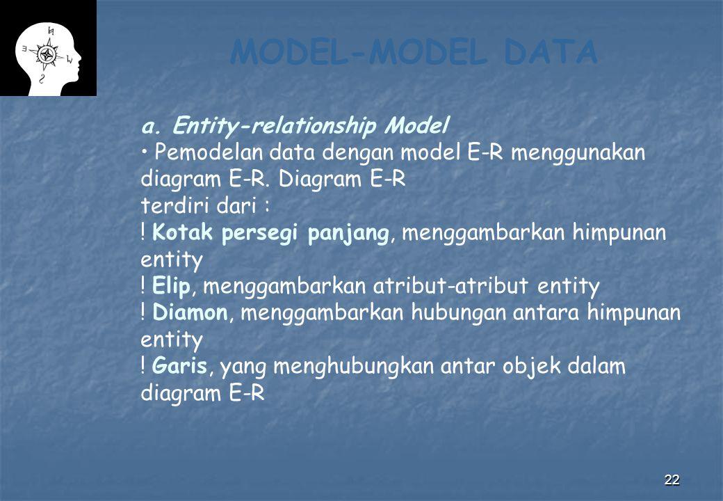 22 MODEL-MODEL DATA a. Entity-relationship Model Pemodelan data dengan model E-R menggunakan diagram E-R. Diagram E-R terdiri dari : ! Kotak persegi p