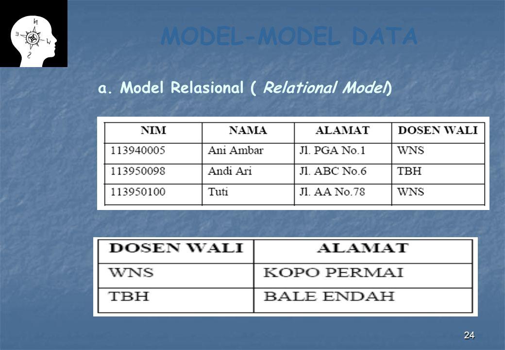 24 MODEL-MODEL DATA a. Model Relasional ( Relational Model)