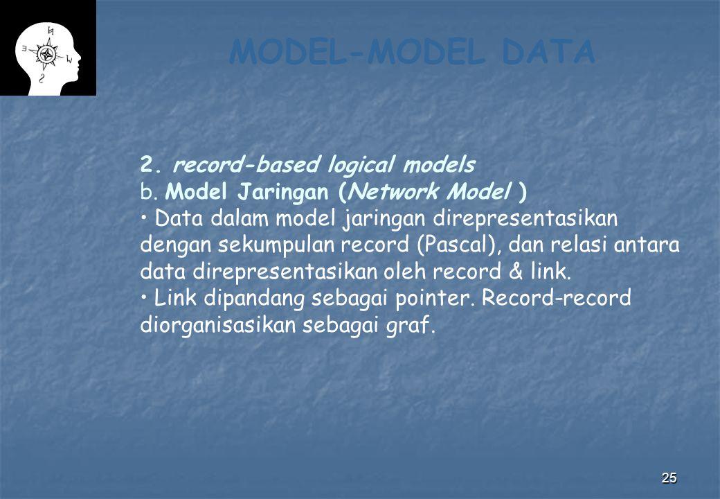 25 MODEL-MODEL DATA 2. record-based logical models b. Model Jaringan (Network Model ) Data dalam model jaringan direpresentasikan dengan sekumpulan re