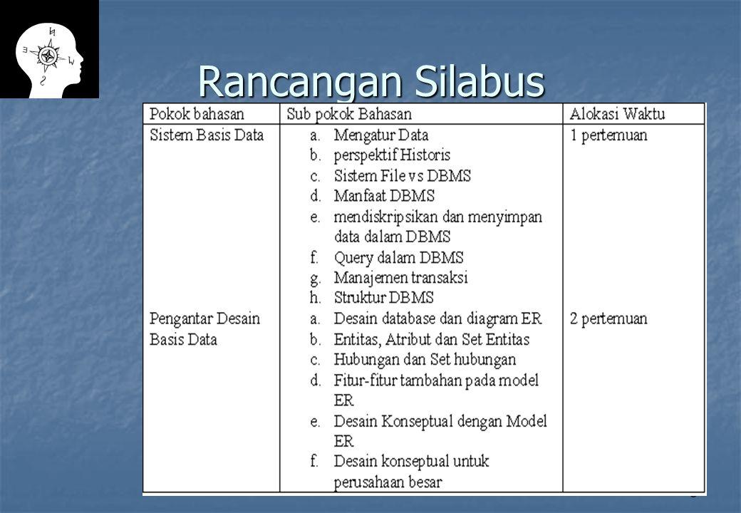 5 Rancangan Silabus