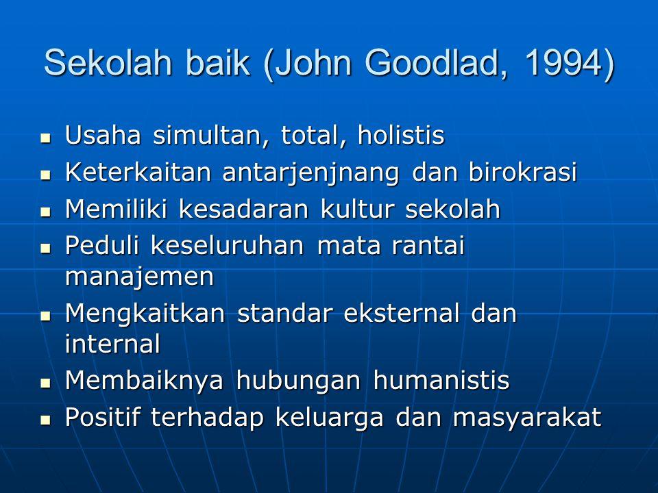 Sekolah baik (John Goodlad, 1994) Usaha simultan, total, holistis Usaha simultan, total, holistis Keterkaitan antarjenjnang dan birokrasi Keterkaitan
