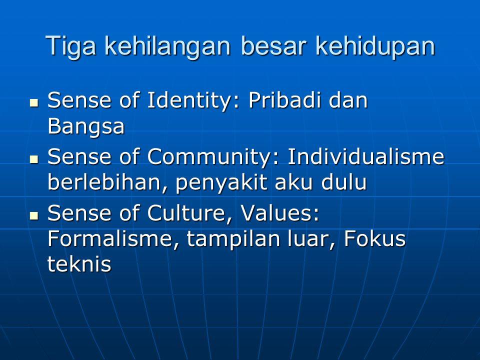 Tiga kehilangan besar kehidupan Sense of Identity: Pribadi dan Bangsa Sense of Identity: Pribadi dan Bangsa Sense of Community: Individualisme berlebihan, penyakit aku dulu Sense of Community: Individualisme berlebihan, penyakit aku dulu Sense of Culture, Values: Formalisme, tampilan luar, Fokus teknis Sense of Culture, Values: Formalisme, tampilan luar, Fokus teknis