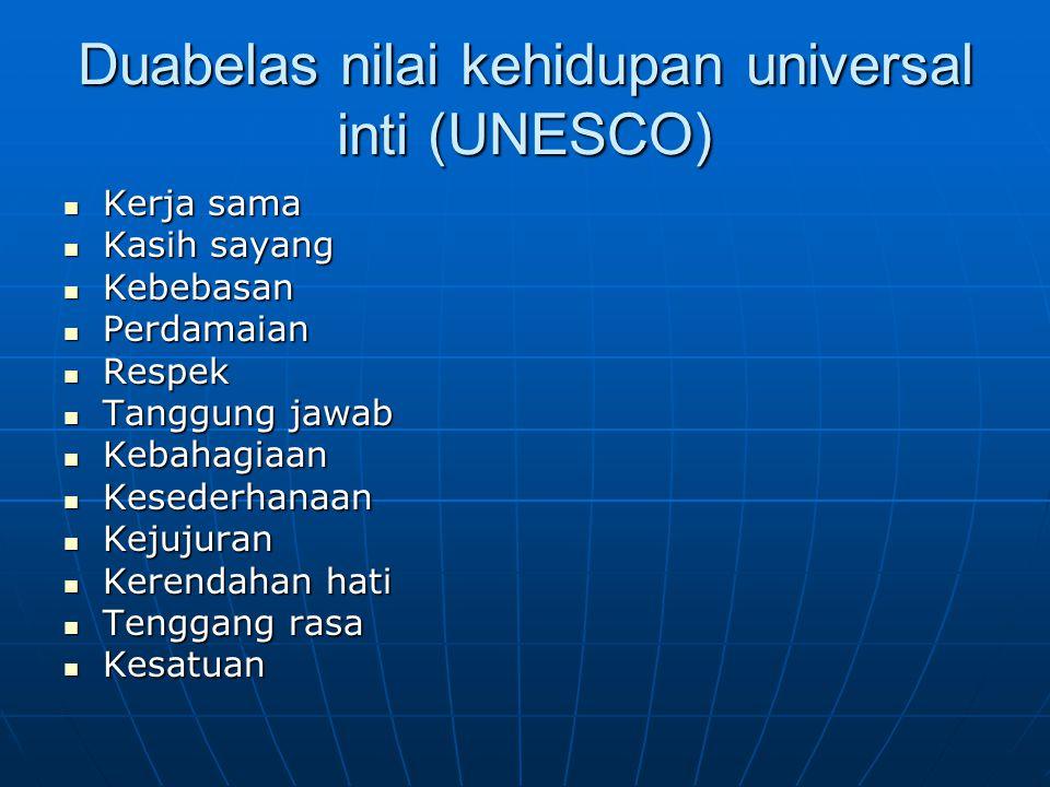 Duabelas nilai kehidupan universal inti (UNESCO) Kerja sama Kerja sama Kasih sayang Kasih sayang Kebebasan Kebebasan Perdamaian Perdamaian Respek Resp
