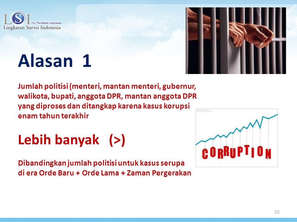 10 Alasan 1 Jumlah politisi (menteri, mantan menteri, gubernur, walikota, bupati, anggota DPR, mantan anggota DPR yang diproses dan ditangkap karena k