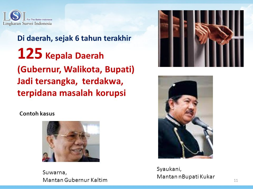 11 Di daerah, sejak 6 tahun terakhir 125 Kepala Daerah (Gubernur, Walikota, Bupati) Jadi tersangka, terdakwa, terpidana masalah korupsi Contoh kasus Suwarna, Mantan Gubernur Kaltim Syaukani, Mantan nBupati Kukar