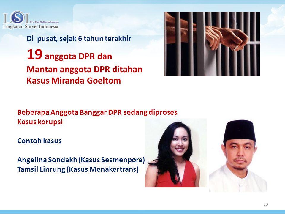 13 Di pusat, sejak 6 tahun terakhir 19 anggota DPR dan Mantan anggota DPR ditahan Kasus Miranda Goeltom Beberapa Anggota Banggar DPR sedang diproses K