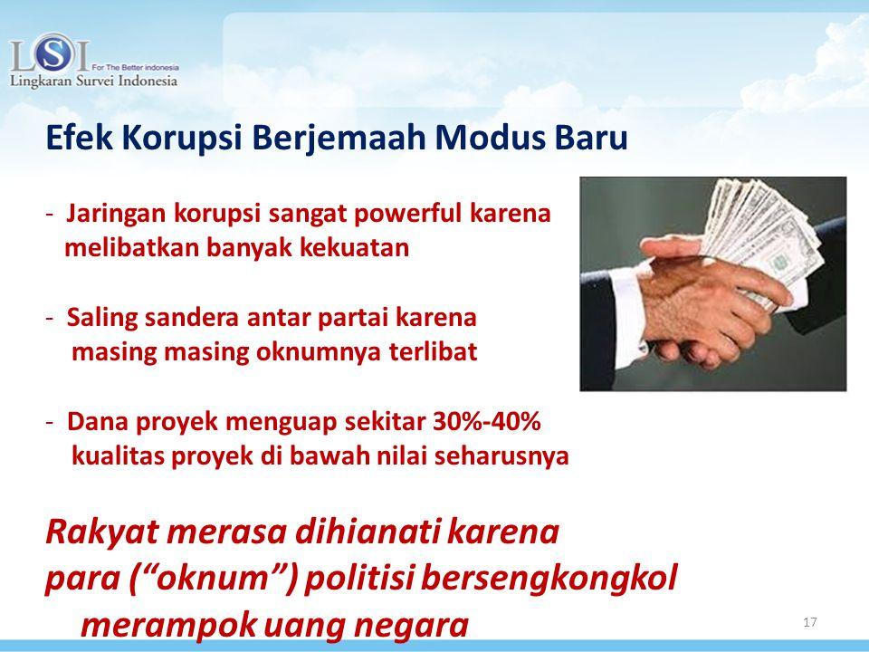 17 Efek Korupsi Berjemaah Modus Baru - Jaringan korupsi sangat powerful karena melibatkan banyak kekuatan - Saling sandera antar partai karena masing