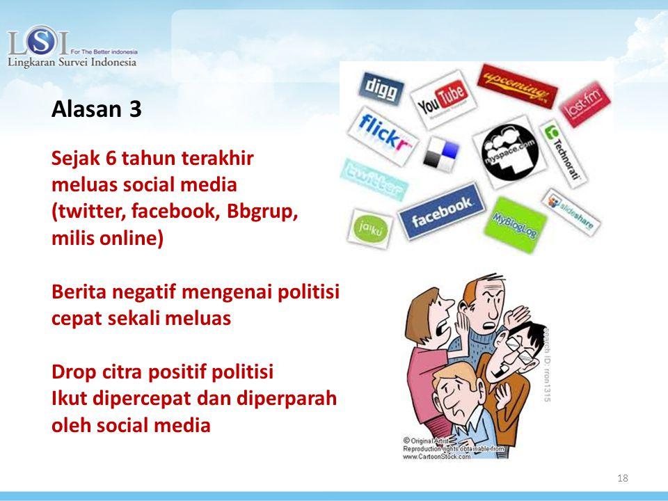 18 Alasan 3 Sejak 6 tahun terakhir meluas social media (twitter, facebook, Bbgrup, milis online) Berita negatif mengenai politisi cepat sekali meluas