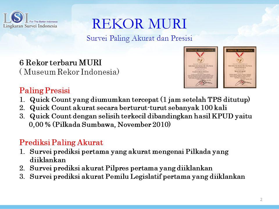 REKOR MURI Survei Paling Akurat dan Presisi 2 6 Rekor terbaru MURI ( Museum Rekor Indonesia) Paling Presisi 1.Quick Count yang diumumkan tercepat (1 j