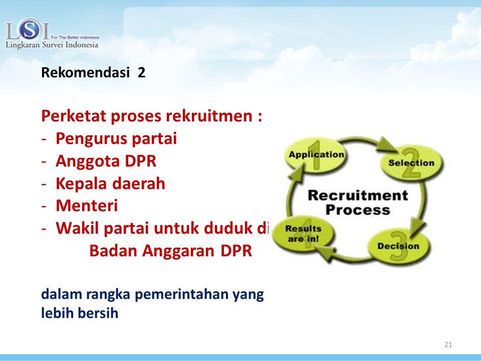 21 Rekomendasi 2 Perketat proses rekruitmen : - Pengurus partai - Anggota DPR - Kepala daerah - Menteri - Wakil partai untuk duduk di Badan Anggaran D