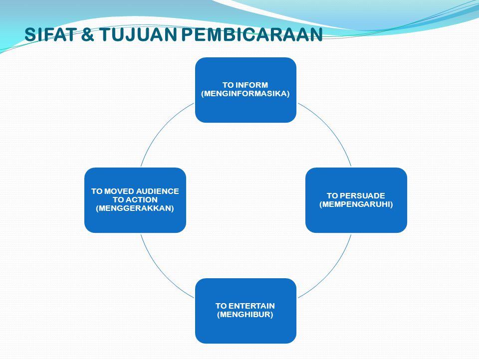 SIFAT & TUJUAN PEMBICARAAN TO INFORM (MENGINFORMASIKA) TO PERSUADE (MEMPENGARUHI) TO ENTERTAIN (MENGHIBUR) TO MOVED AUDIENCE TO ACTION (MENGGERAKKAN)
