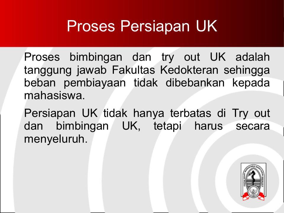 Proses Persiapan UK Proses bimbingan dan try out UK adalah tanggung jawab Fakultas Kedokteran sehingga beban pembiayaan tidak dibebankan kepada mahasiswa.