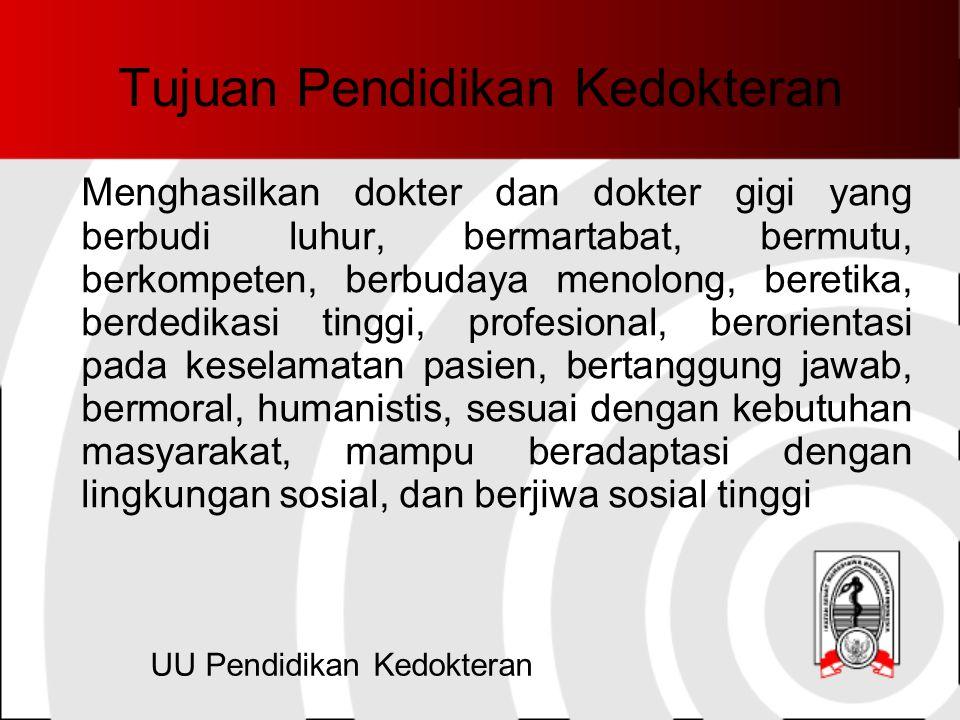 Perbedaan pada Kompetensi No.KompetensidrDLP VLandasan ilmiah ilmu kedokteran 14.