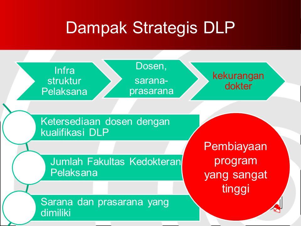 Dampak Strategis DLP Infra struktur Pelaksana Dosen, sarana- prasarana kekurangan dokter Ketersediaan dosen dengan kualifikasi DLP Jumlah Fakultas Kedokteran Pelaksana Sarana dan prasarana yang dimiliki Pembiayaan program yang sangat tinggi