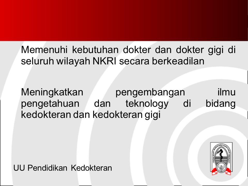 Memenuhi kebutuhan dokter dan dokter gigi di seluruh wilayah NKRI secara berkeadilan Meningkatkan pengembangan ilmu pengetahuan dan teknology di bidang kedokteran dan kedokteran gigi UU Pendidikan Kedokteran