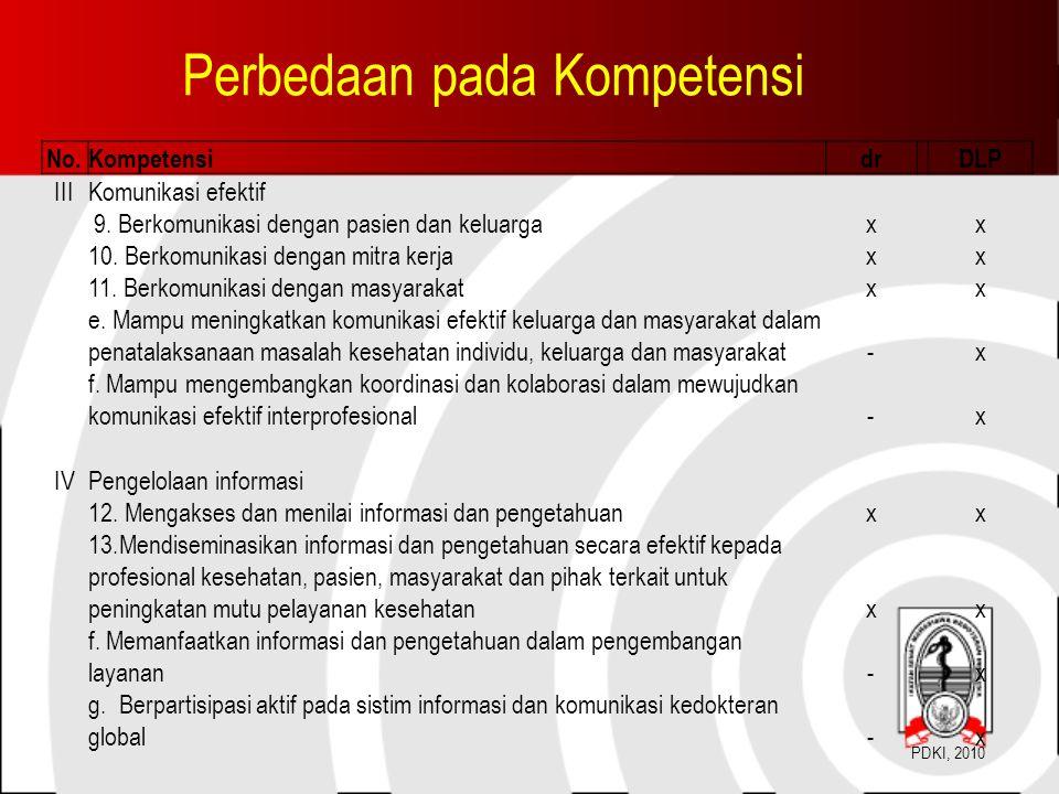 Perbedaan pada Kompetensi No.KompetensidrDLP IIIKomunikasi efektif 9.