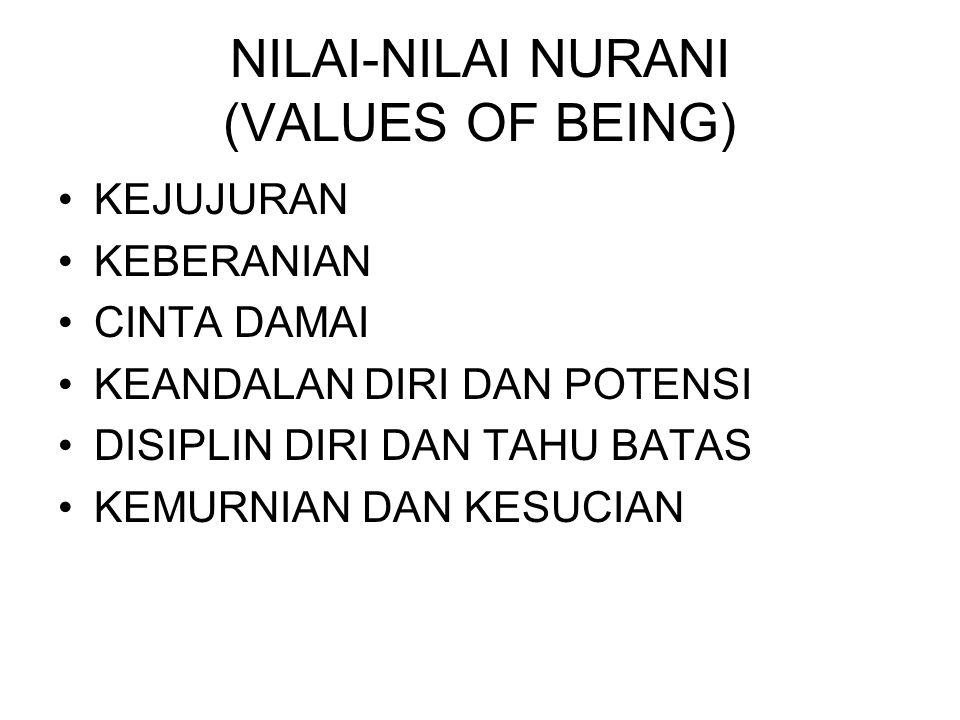 NILAI-NILAI NURANI (VALUES OF BEING) KEJUJURAN KEBERANIAN CINTA DAMAI KEANDALAN DIRI DAN POTENSI DISIPLIN DIRI DAN TAHU BATAS KEMURNIAN DAN KESUCIAN