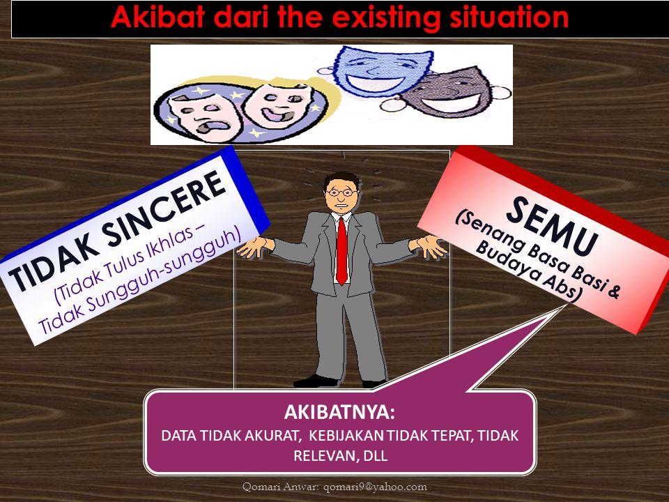 TIDAK SINCERE (Tidak Tulus Ikhlas – Tidak Sungguh-sungguh) SEMU (Senang Basa Basi & Budaya Abs) Akibat dari the existing situation AKIBATNYA: DATA TID
