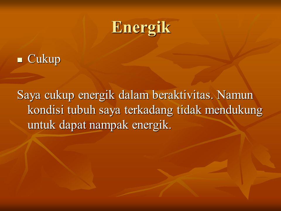Energik Cukup Cukup Saya cukup energik dalam beraktivitas.