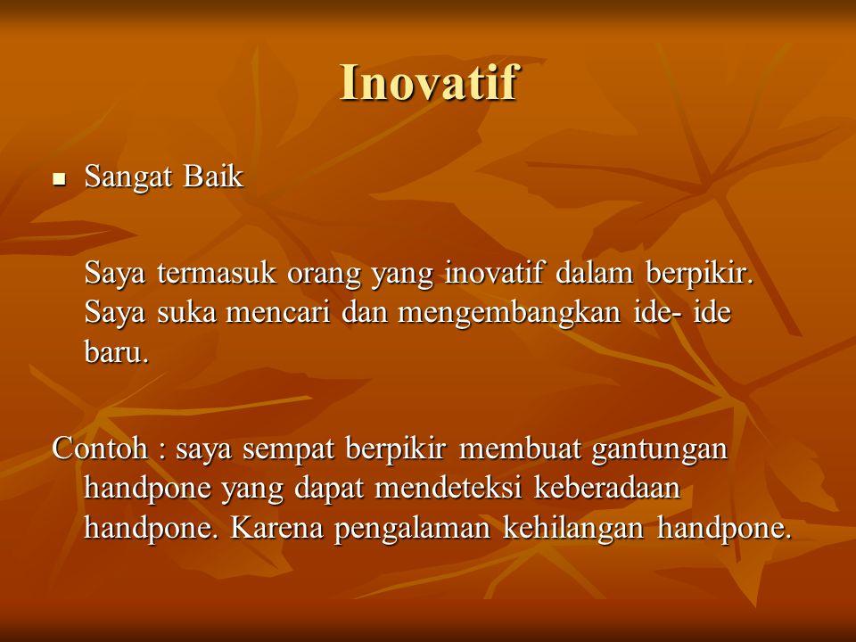 Inovatif Sangat Baik Sangat Baik Saya termasuk orang yang inovatif dalam berpikir.