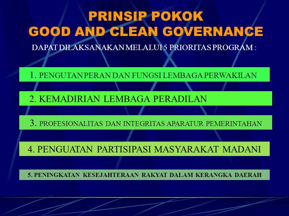 PRINSIP POKOK GOOD AND CLEAN GOVERNANCE DAPAT DILAKSANAKAN MELALUI 5 PRIORITAS PROGRAM : 1.