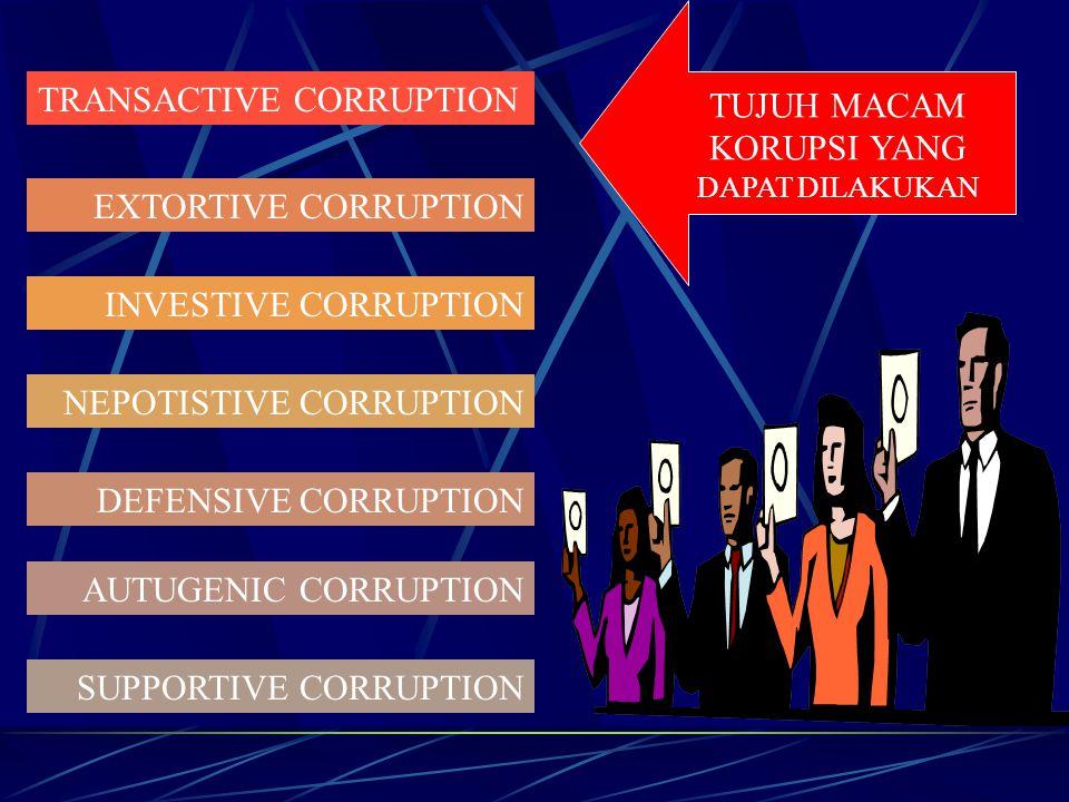 TUJUH MACAM KORUPSI YANG DAPAT DILAKUKAN TRANSACTIVE CORRUPTION EXTORTIVE CORRUPTION INVESTIVE CORRUPTION NEPOTISTIVE CORRUPTION DEFENSIVE CORRUPTION AUTUGENIC CORRUPTION SUPPORTIVE CORRUPTION