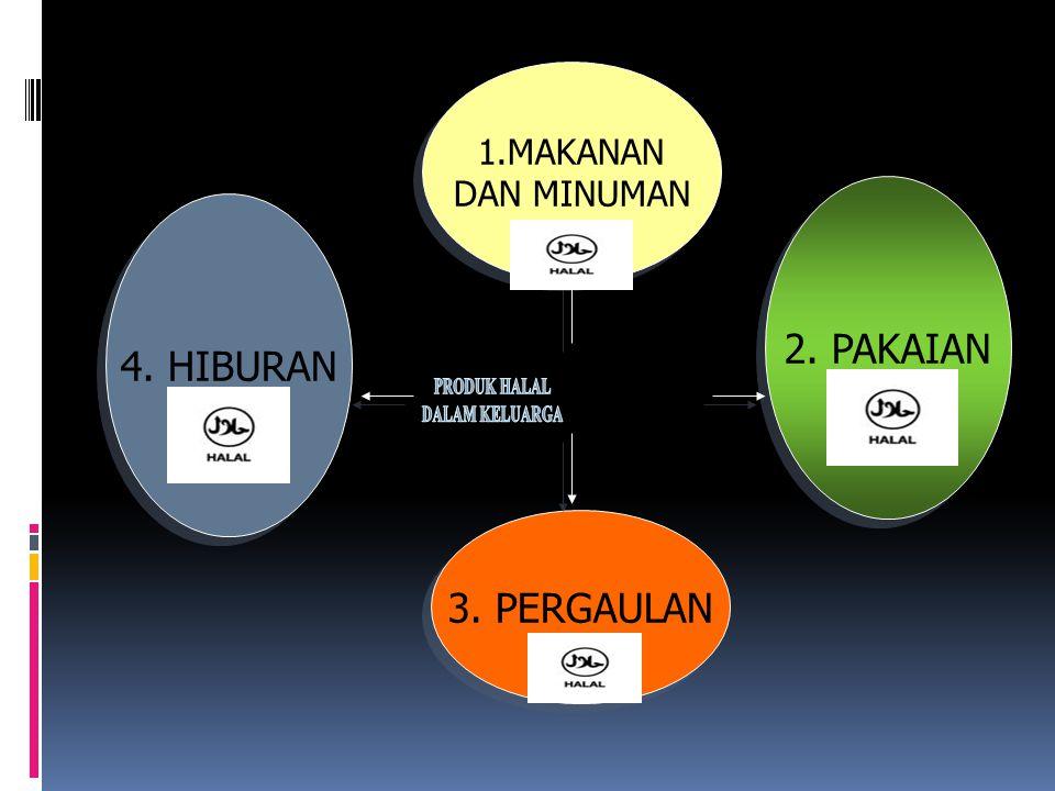 1.MAKANAN DAN MINUMAN 1.MAKANAN DAN MINUMAN 2. PAKAIAN 3. PERGAULAN 4. HIBURAN