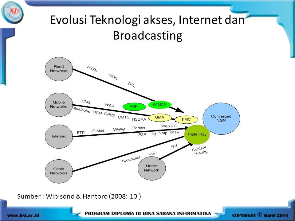 Evolusi Teknologi akses, Internet dan Broadcasting Sumber : Wibisono & Hantoro (2008: 10 )