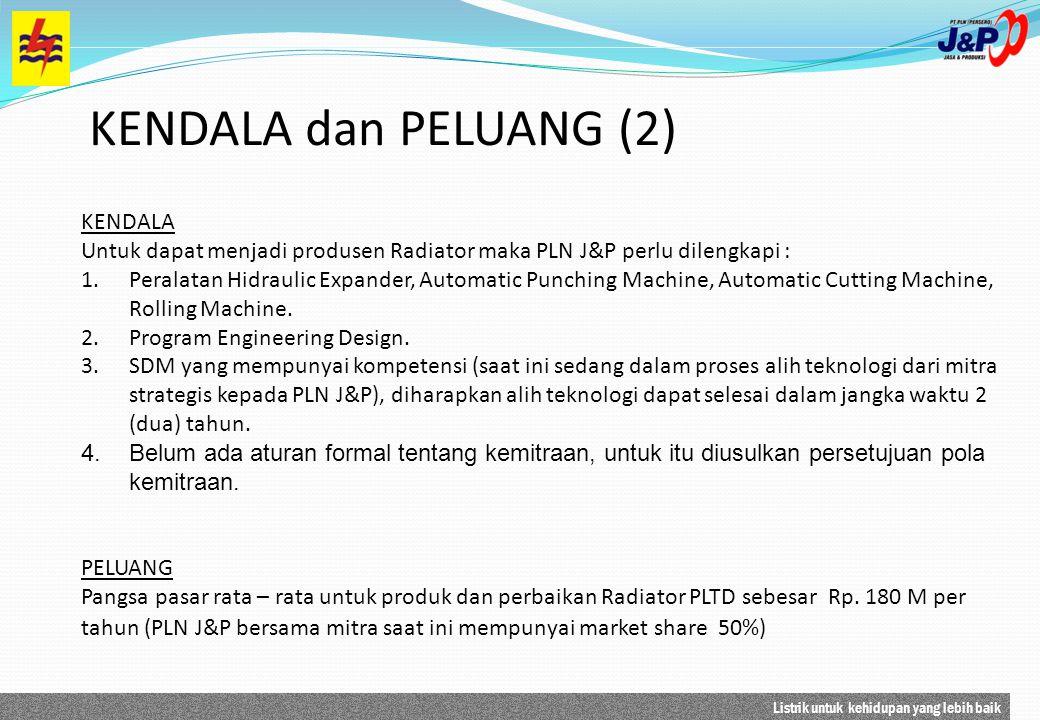 Listrik untuk kehidupan yang lebih baik KENDALA dan PELUANG (2) KENDALA Untuk dapat menjadi produsen Radiator maka PLN J&P perlu dilengkapi : 1.Perala
