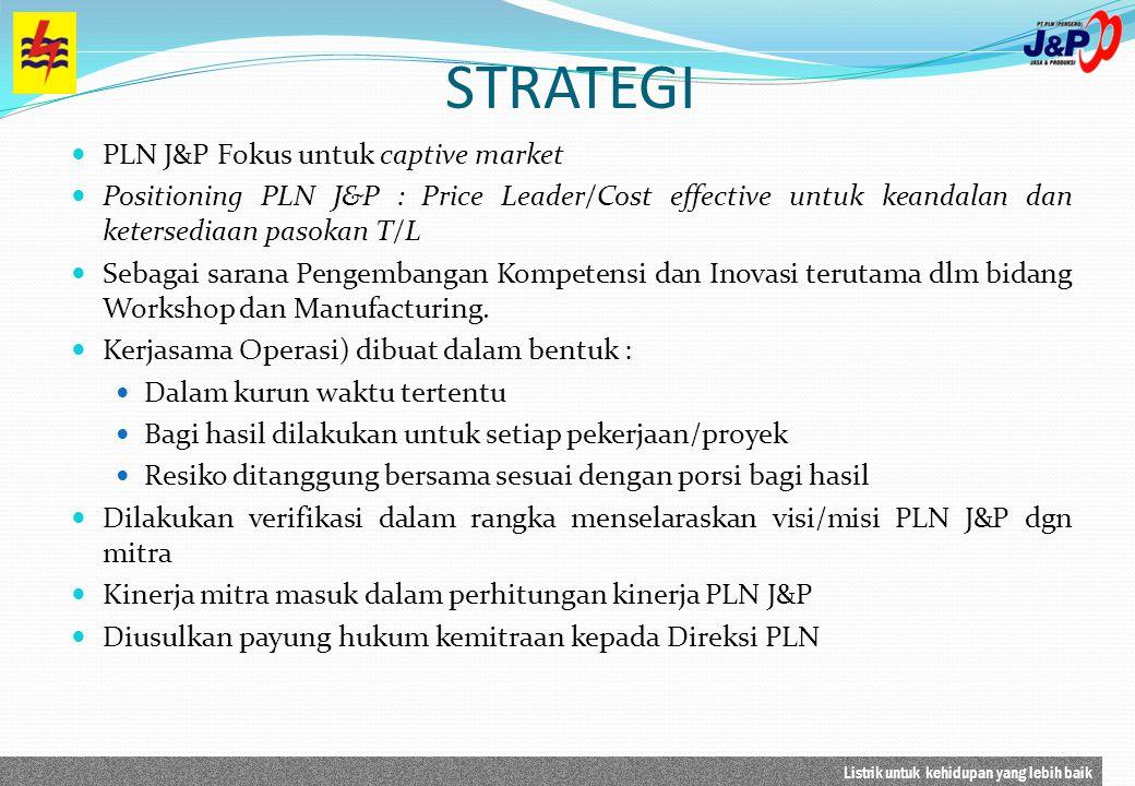 Listrik untuk kehidupan yang lebih baik PLN J&P Fokus untuk captive market Positioning PLN J&P : Price Leader/Cost effective untuk keandalan dan keter
