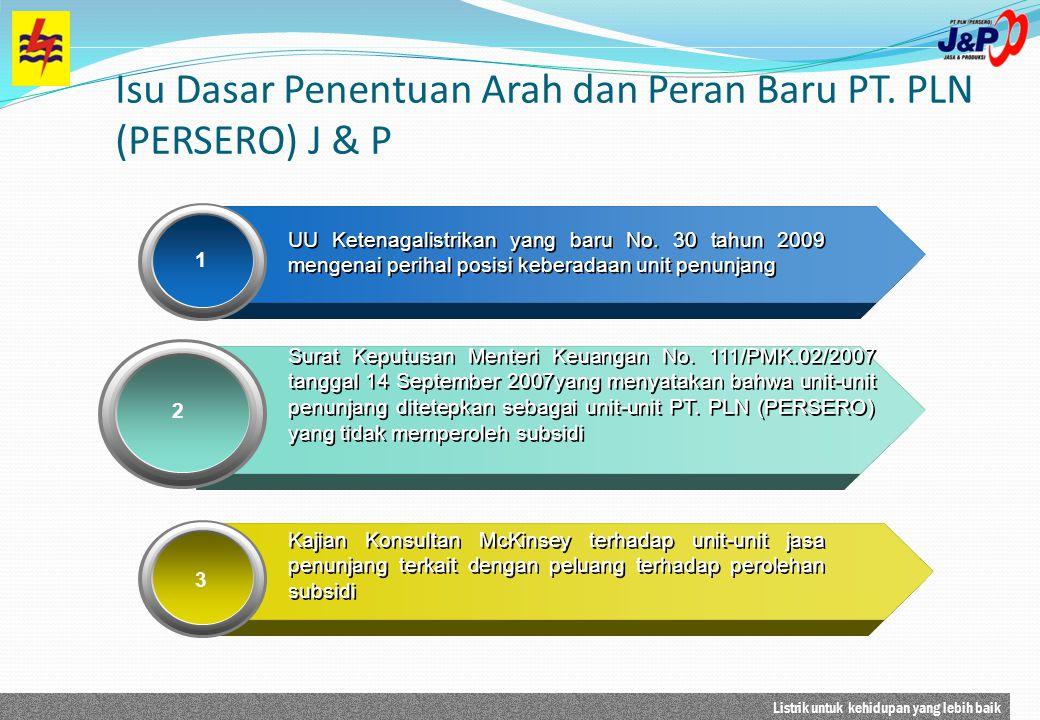 Listrik untuk kehidupan yang lebih baik 1 UU Ketenagalistrikan yang baru No. 30 tahun 2009 mengenai perihal posisi keberadaan unit penunjang 2 Surat K