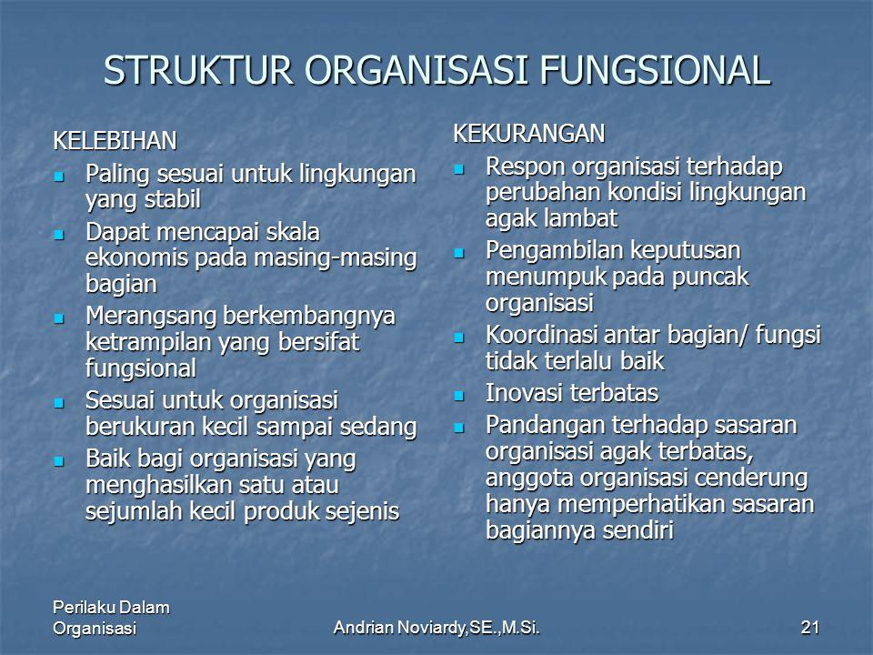 Perilaku Dalam OrganisasiAndrian Noviardy,SE.,M.Si.20 BENTUK STRUKTUR ORGANISASI Struktur Fungsional Struktur Fungsional Para manager bertanggung jawa