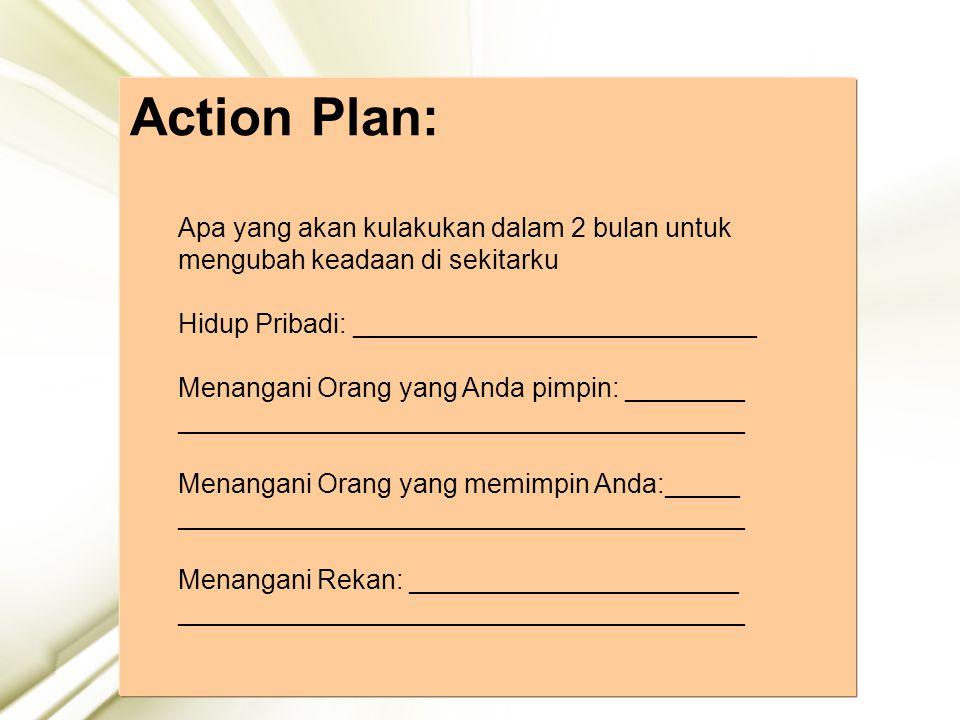 35 Action Plan: Apa yang akan kulakukan dalam 2 bulan untuk mengubah keadaan di sekitarku Hidup Pribadi: ___________________________ Menangani Orang y