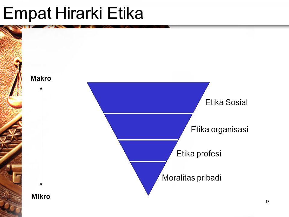 Empat Hirarki Etika 13 Moralitas pribadi Etika profesi Etika organisasi Etika Sosial Mikro Makro