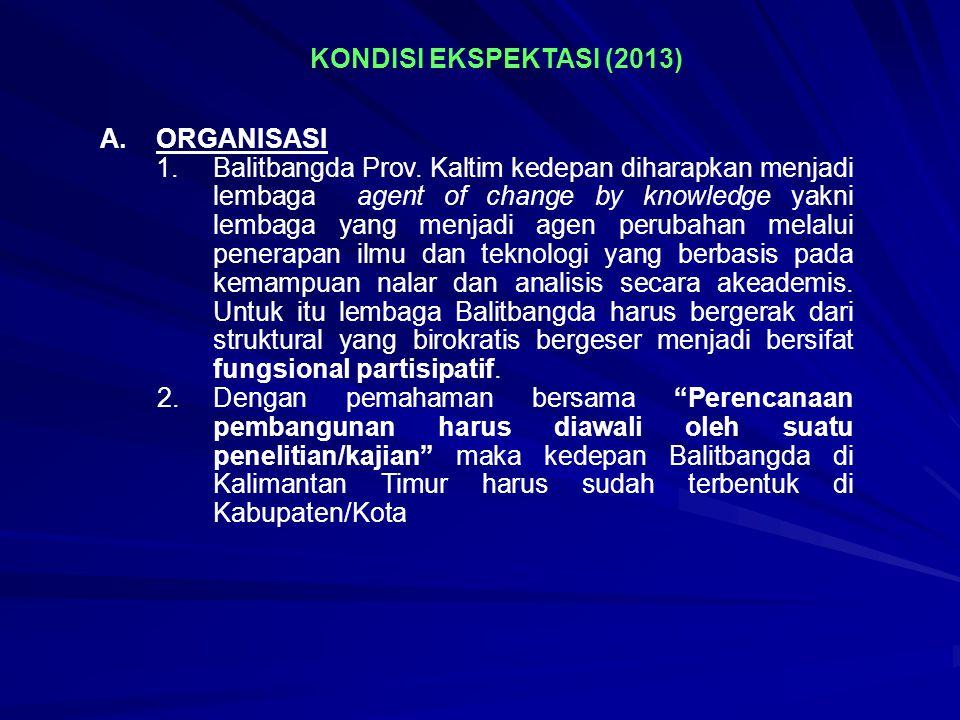 KONDISI EKSPEKTASI (2013) A. ORGANISASI 1.Balitbangda Prov. Kaltim kedepan diharapkan menjadi lembaga agent of change by knowledge yakni lembaga yang