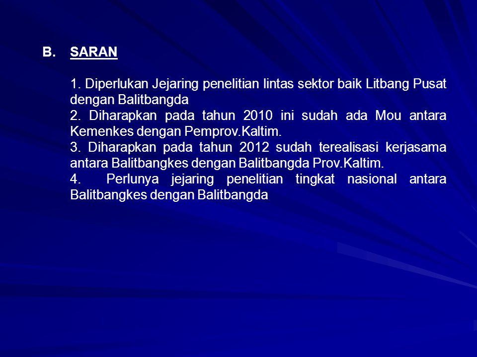 B.SARAN 1. Diperlukan Jejaring penelitian lintas sektor baik Litbang Pusat dengan Balitbangda 2.
