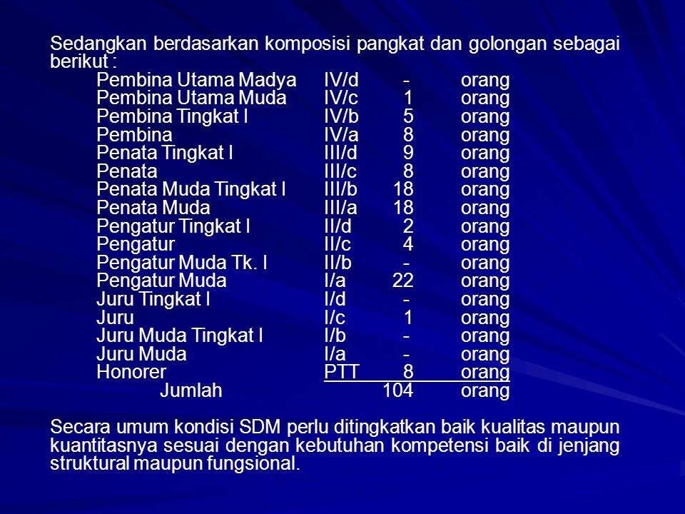 Sedangkan berdasarkan komposisi pangkat dan golongan sebagai berikut : Pembina Utama MadyaIV/d -orang Pembina Utama MudaIV/c 1orang Pembina Tingkat II