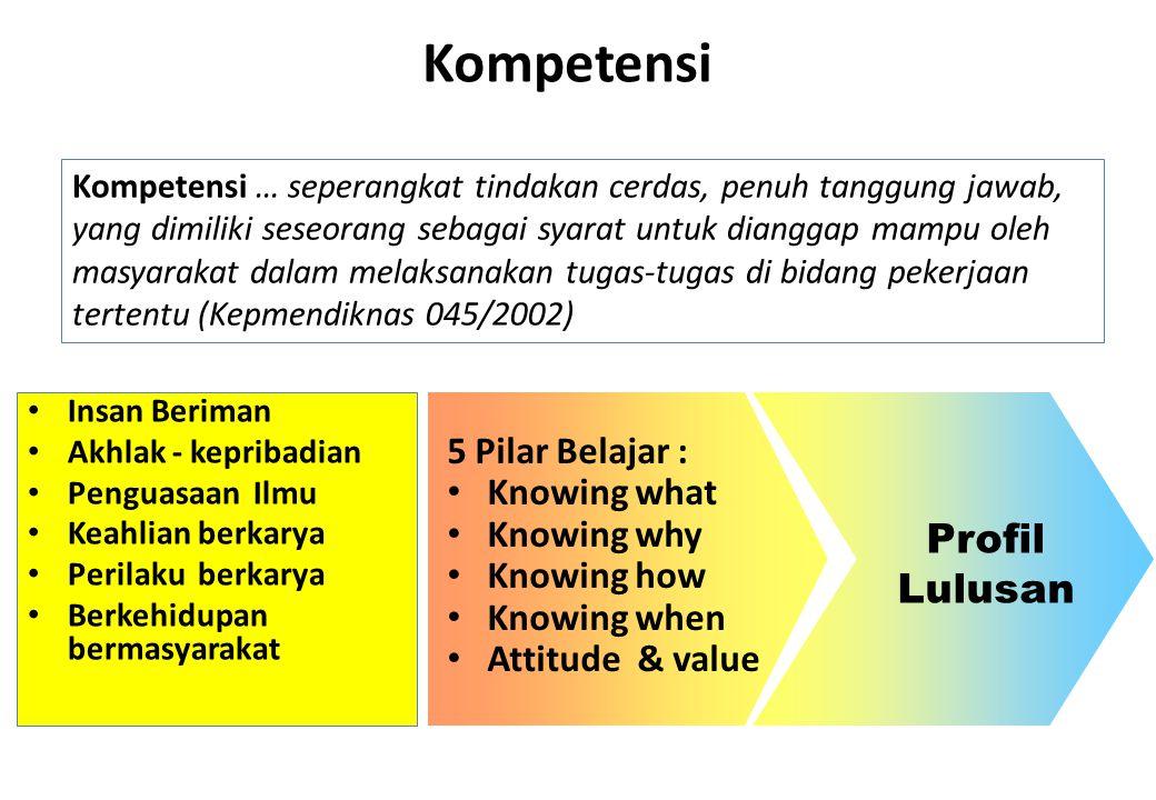 Kompetensi 5 Pilar Belajar : Knowing what Knowing why Knowing how Knowing when Attitude & value Profil Lulusan Kompetensi … seperangkat tindakan cerda