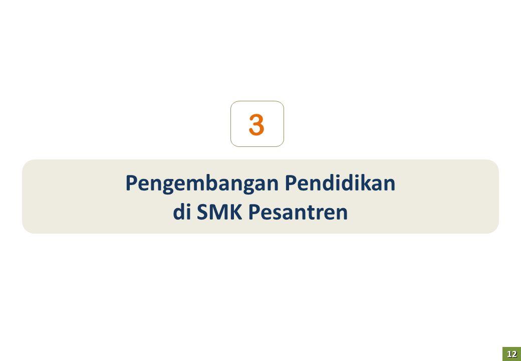 Pengembangan Pendidikan di SMK Pesantren 3 12