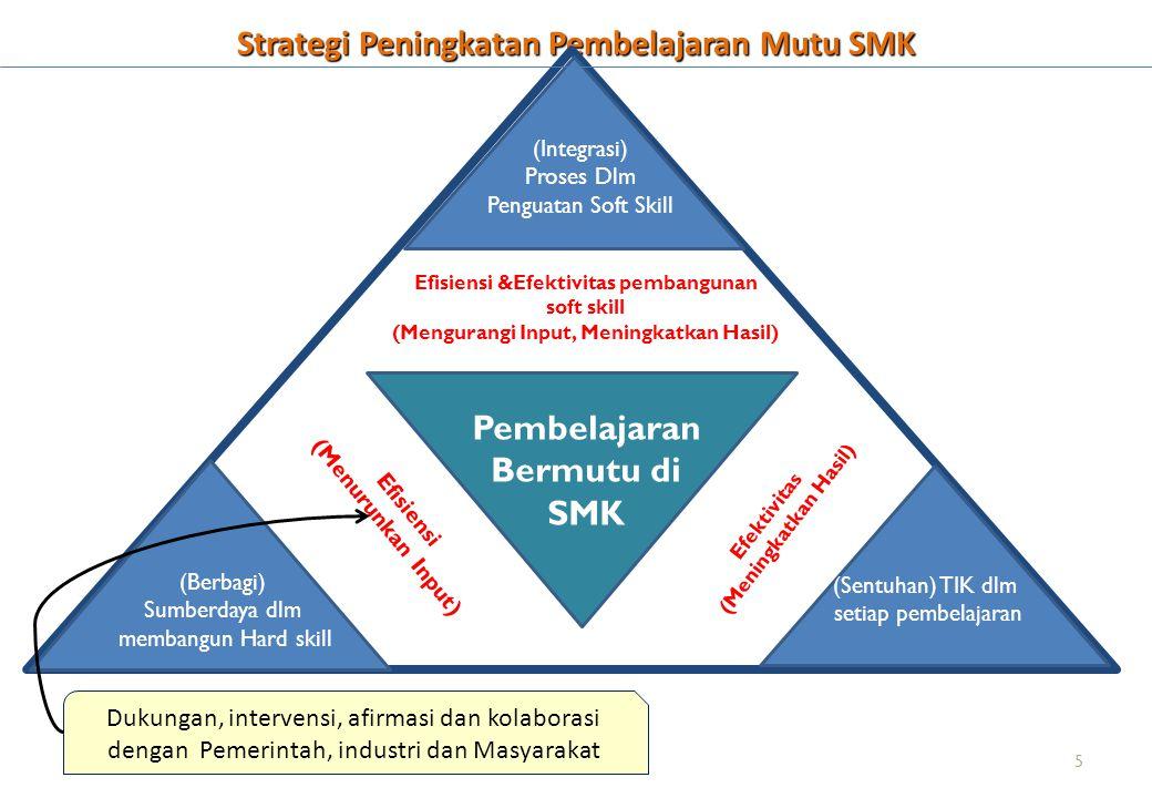 Strategi Peningkatan Pembelajaran Mutu SMK Pembelajaran Bermutu di SMK (Berbagi) Sumberdaya dlm membangun Hard skill (Sentuhan) TIK dlm setiap pembela