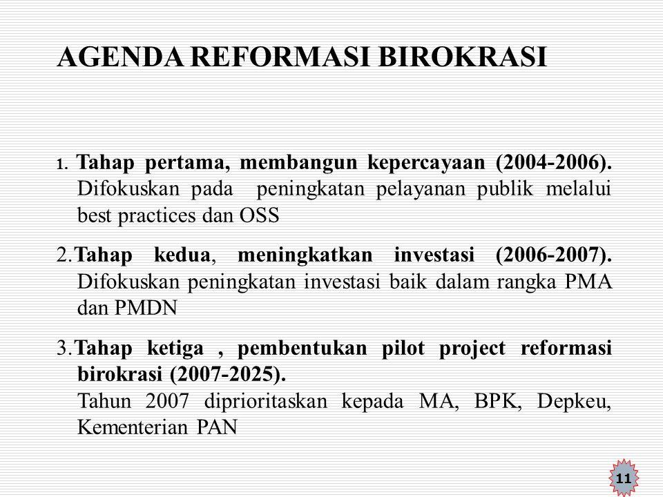 AGENDA REFORMASI BIROKRASI 1. Tahap pertama, membangun kepercayaan (2004-2006). Difokuskan pada peningkatan pelayanan publik melalui best practices da