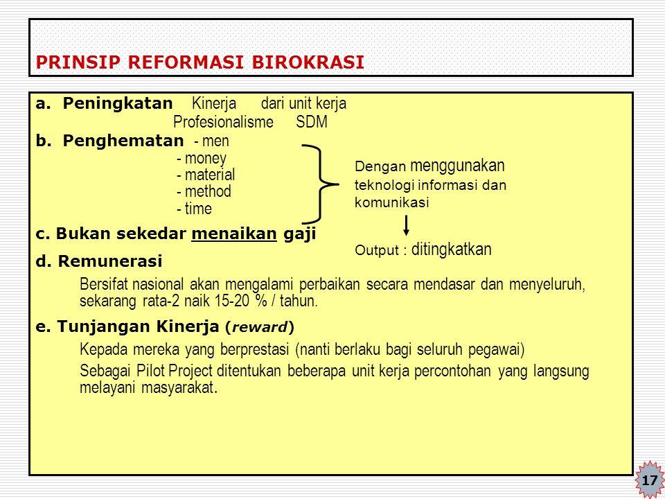 PRINSIP REFORMASI BIROKRASI a. Peningkatan Kinerja dari unit kerja Profesionalisme SDM b. Penghematan - men - money - material - method - time c. Buka