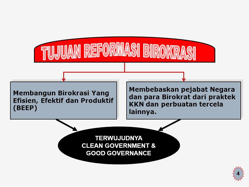 REFORMASI BIROKRASI INPUT : SUMBERDAYA APARATUR OUTPUT: GOOD GOVER- NANCE (PEME- RINTAHAN NE- GARA YG BAIK) OUTCOME: PENINGKATAN KESEJAHTERA- AN RAKYAT PROSES TRANSFORMASI: 1.