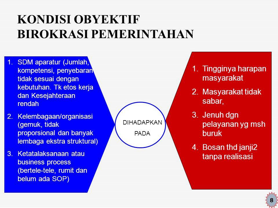 METODE REFORMASI BIROKRASI 1.Restrukturisasi Organisasi Pemerintahan 2.Simplifikasi dan Otomatisasi bisnis proses 3.Rasionalisasi dan realokasi SDM Aparatur 4.Regulasi dan deregulasi 9
