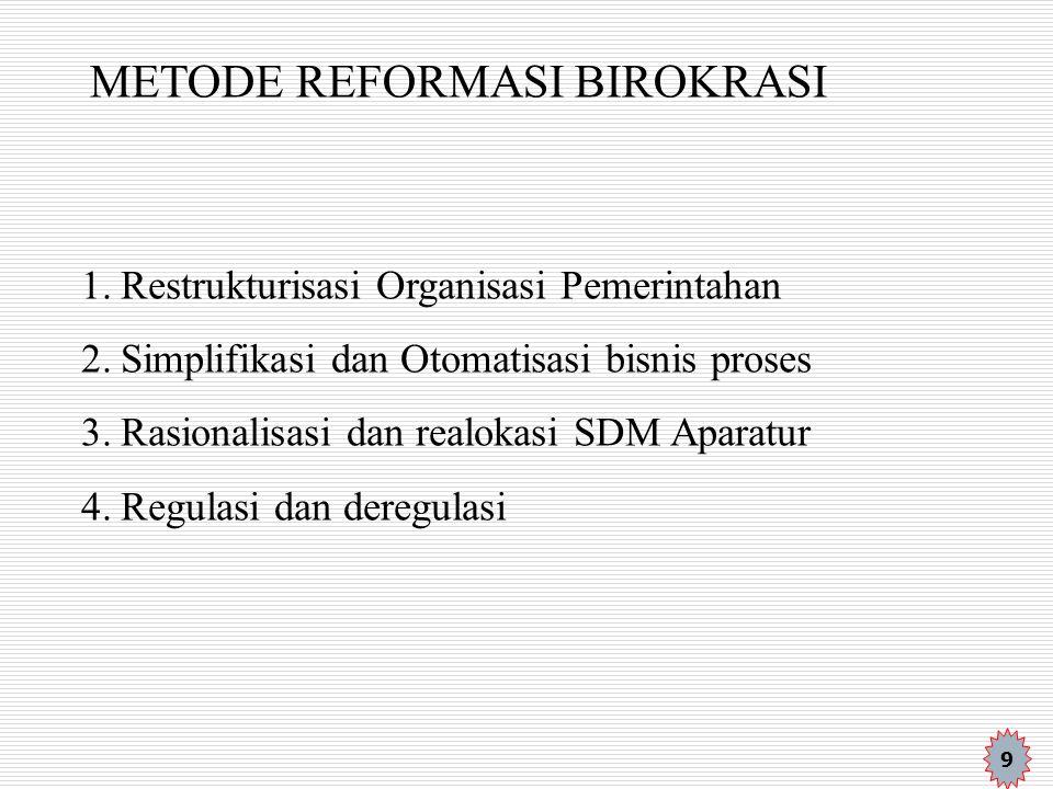 METODE REFORMASI BIROKRASI 1.Restrukturisasi Organisasi Pemerintahan 2.Simplifikasi dan Otomatisasi bisnis proses 3.Rasionalisasi dan realokasi SDM Ap