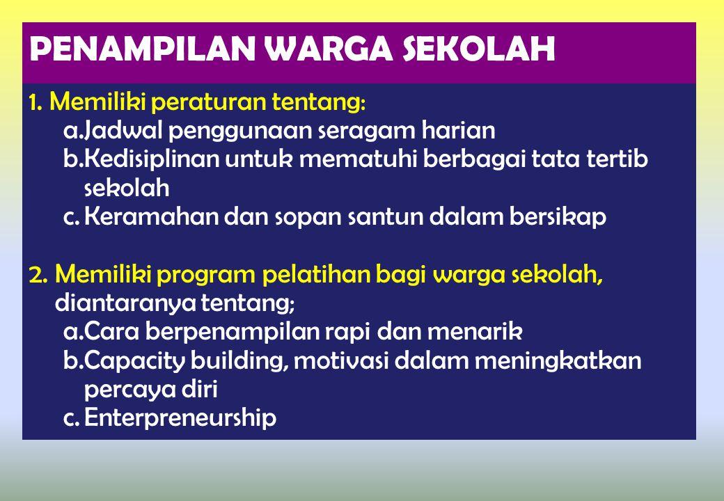 PENAMPILAN WARGA SEKOLAH 1.