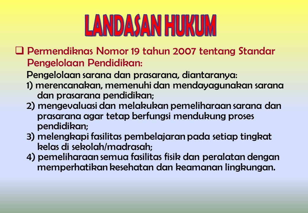  Lampiran Permendiknas Nomor 19 Tahun 2007: B.